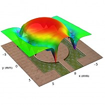 Electric field measurement
